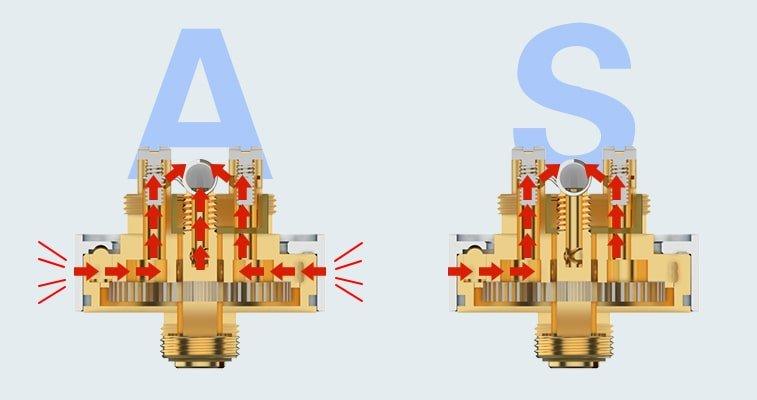 Advken Manta MTL 2.0 RTA Adjustable airflow instruction